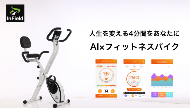 AI×フィットネスバイク、23,840円。フィットネスと食事を徹底管理!