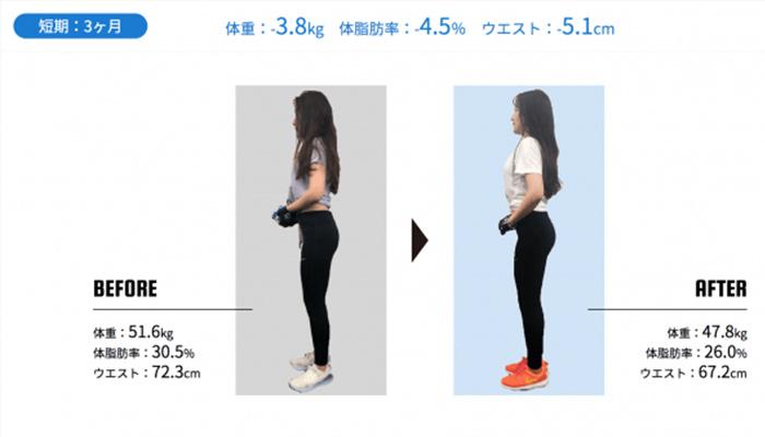 痩せた効果1ダイエットモニター募集中パーソナルトレーニングBEYOND
